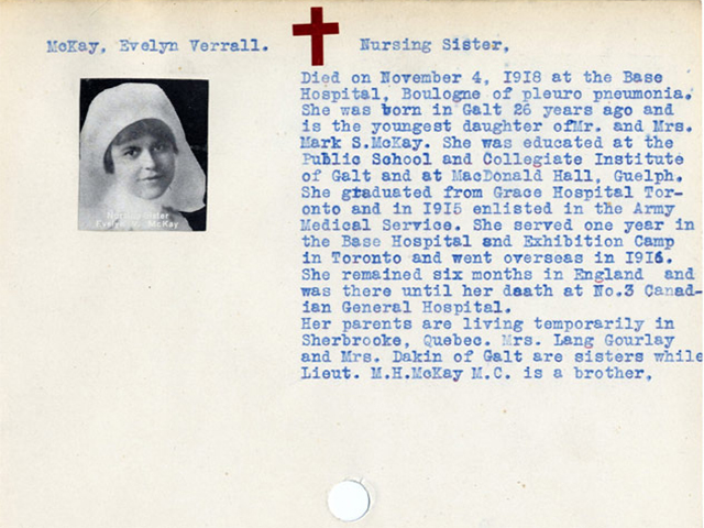 WWI Soldier Card